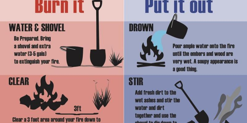 campfire and outdoor fire safety